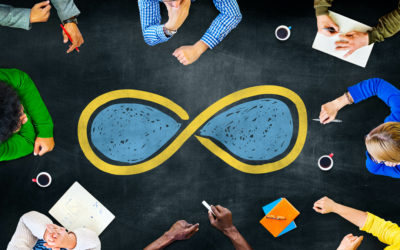 Business Continuity & Operational Resilience – Is it the same? Part 1