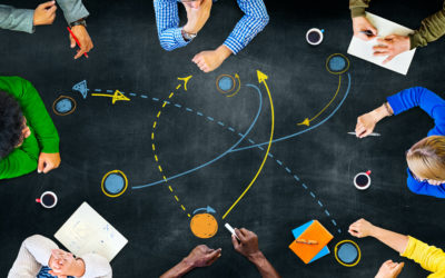 Business Continuity & Operational Resilience – Is it the same? Part 2